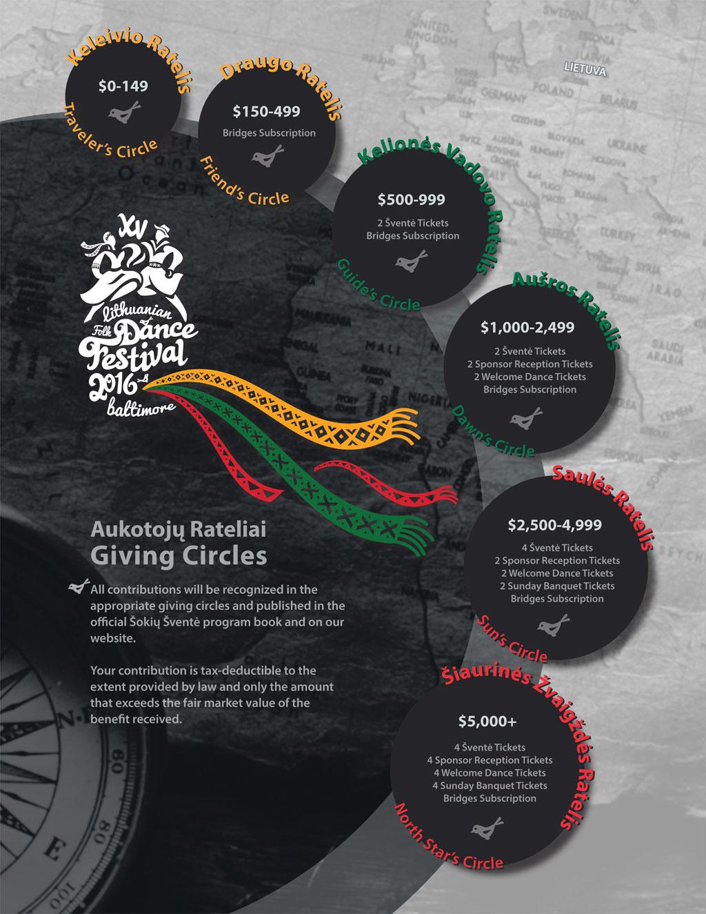 aukotoju-rateliai-giving-circles